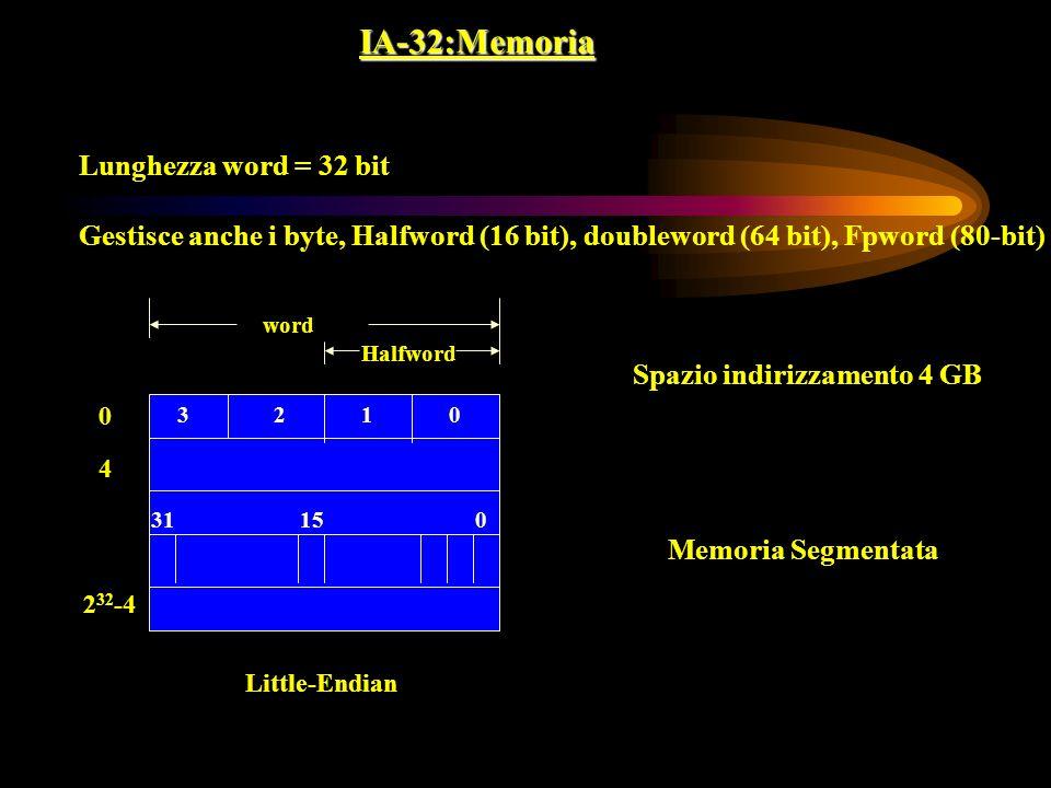 IA-32:Memoria Lunghezza word = 32 bit