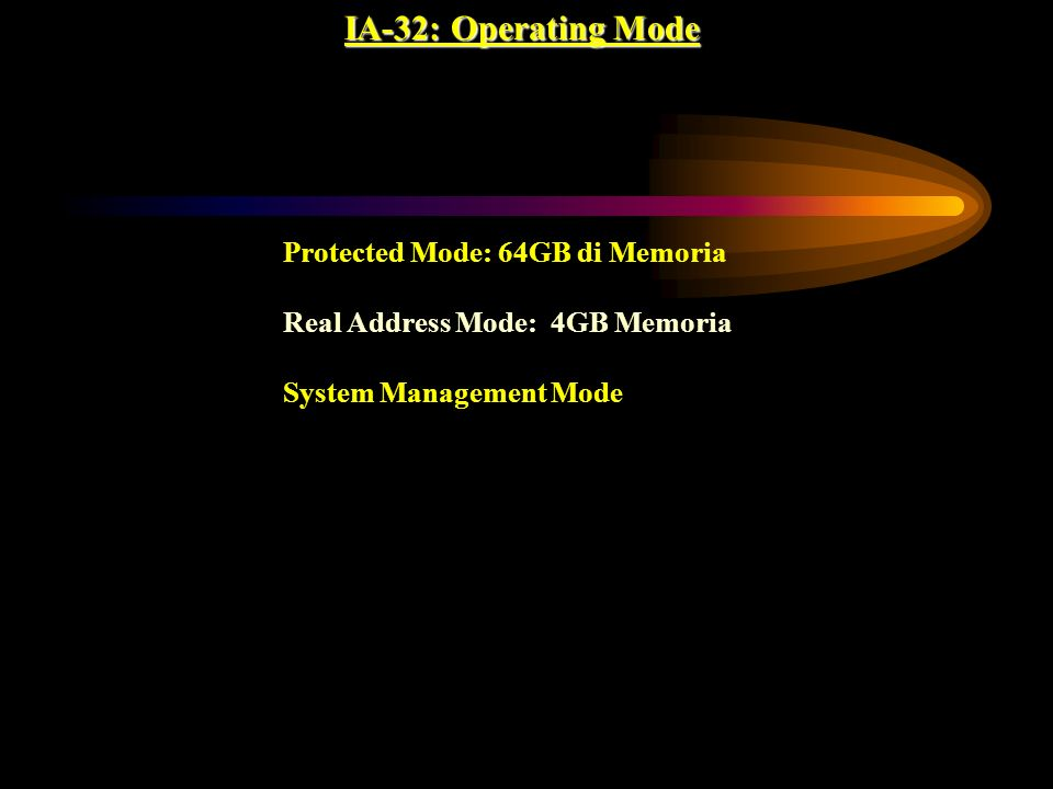 IA-32: Operating Mode Protected Mode: 64GB di Memoria