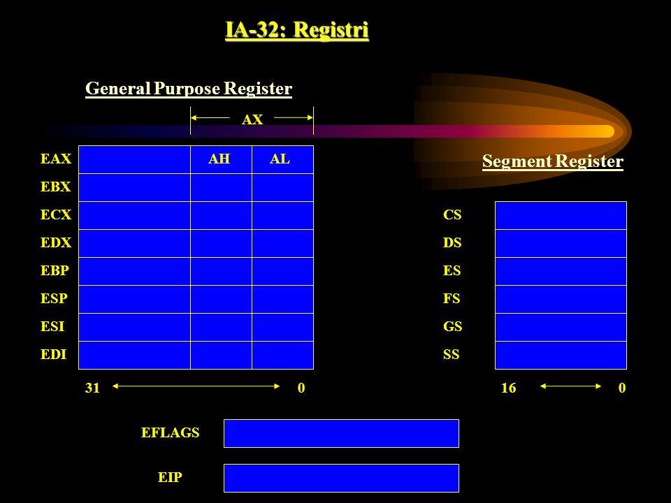 IA-32: Registri General Purpose Register Segment Register EAX EBX ECX