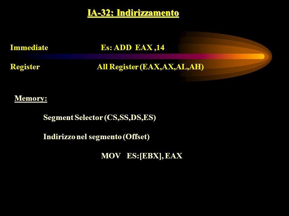 IA-32: Indirizzamento Immediate Es: ADD EAX ,14