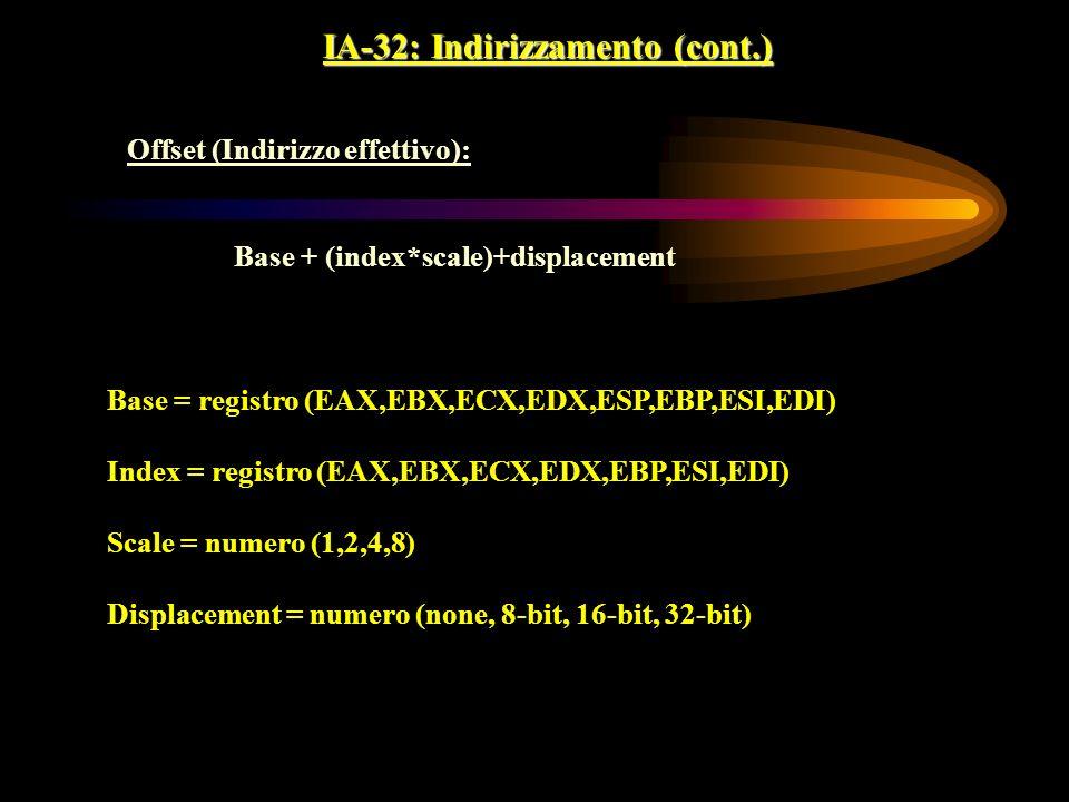 IA-32: Indirizzamento (cont.)
