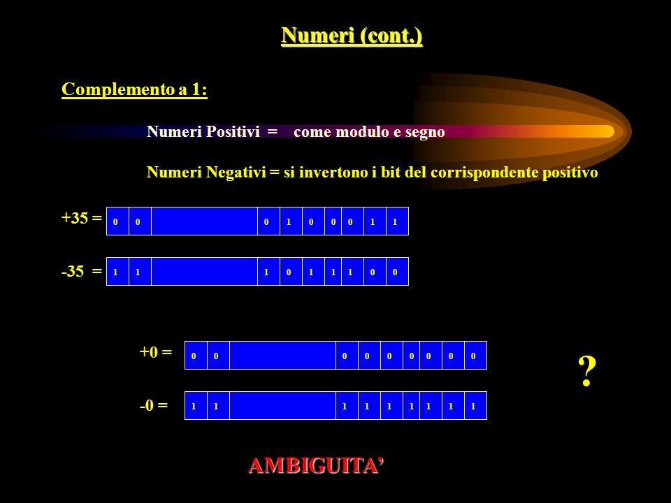 Numeri (cont.) AMBIGUITA' Complemento a 1: