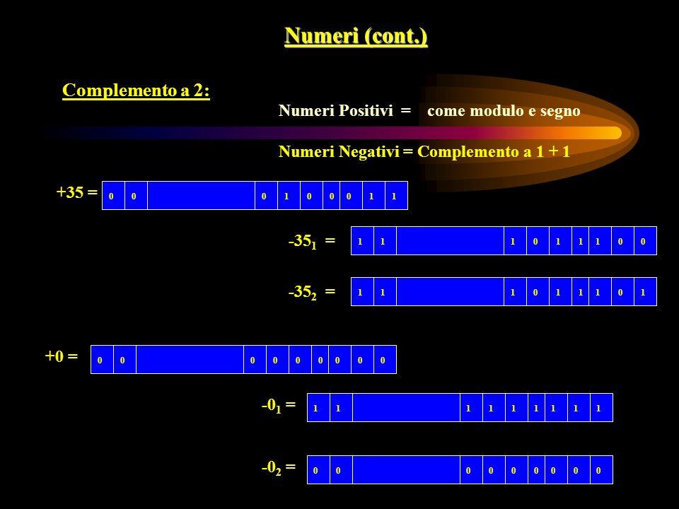 Numeri (cont.) Complemento a 2: Numeri Positivi = come modulo e segno