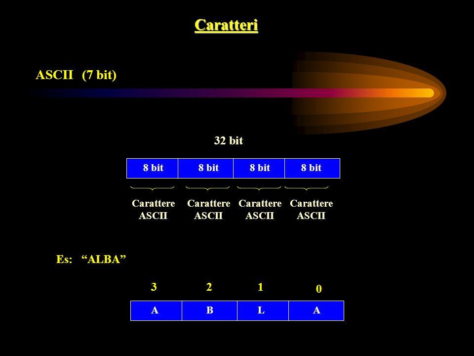 Caratteri ASCII (7 bit) 32 bit Es: ALBA 3 2 1 8 bit 8 bit 8 bit