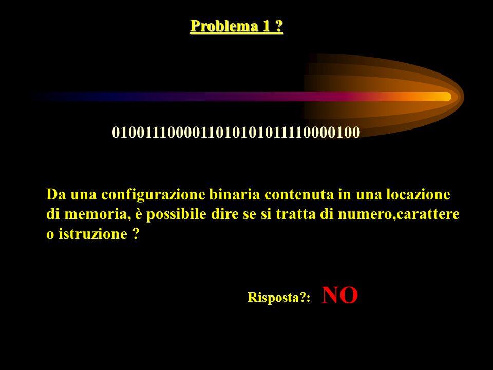 Problema 1 0100111000011010101011110000100. Da una configurazione binaria contenuta in una locazione.