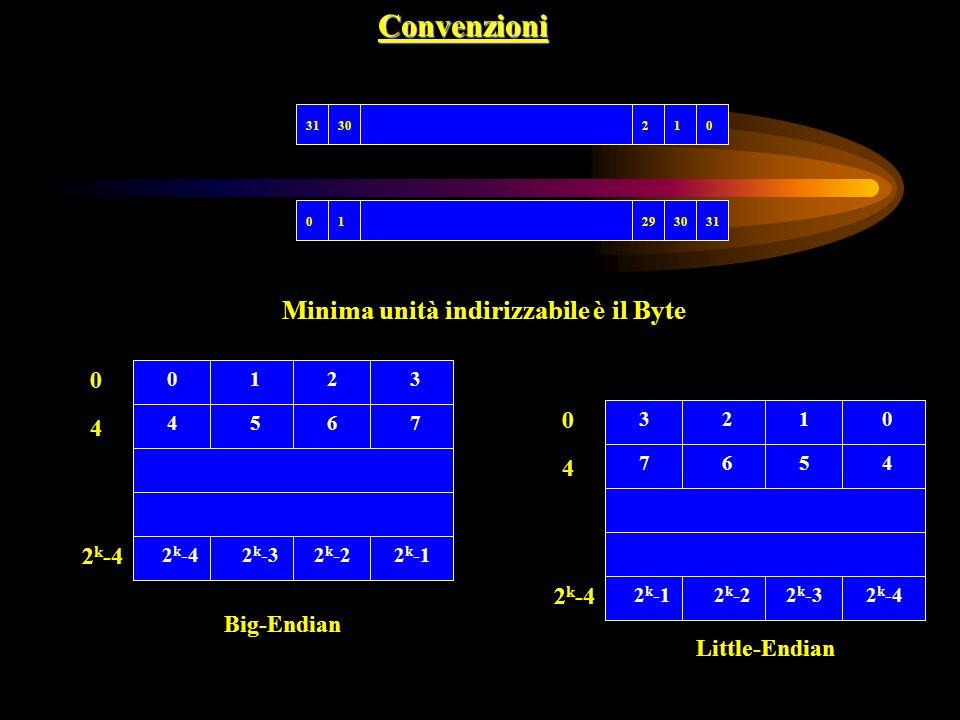 Convenzioni Minima unità indirizzabile è il Byte Big-Endian