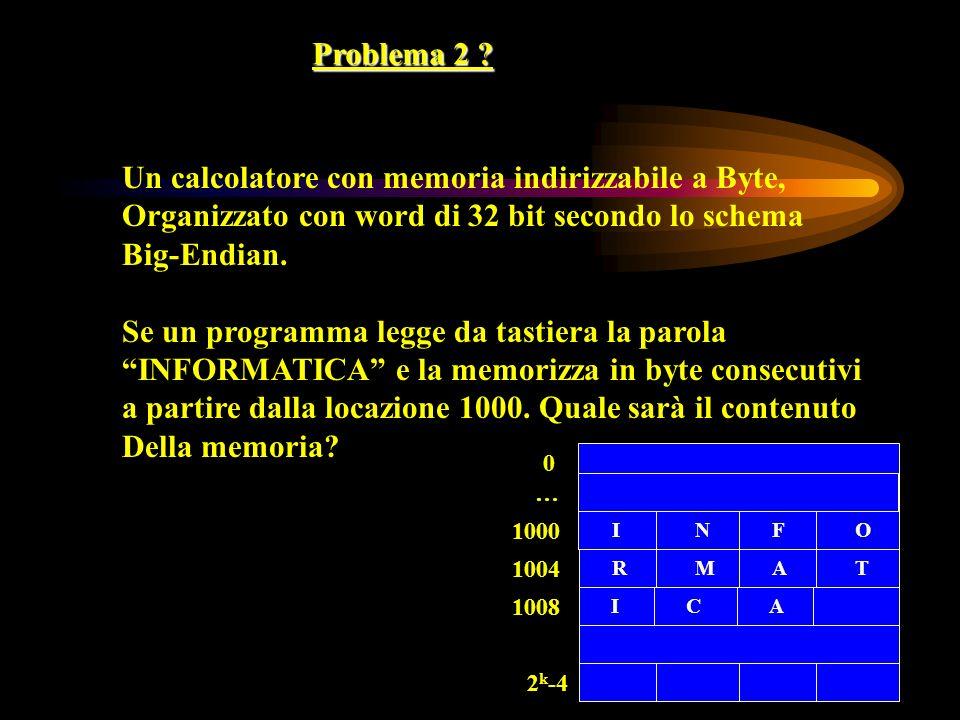 Un calcolatore con memoria indirizzabile a Byte,