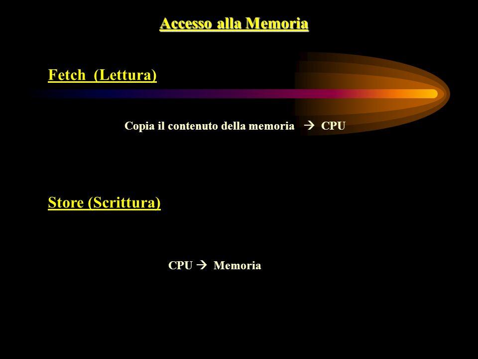 Accesso alla Memoria Fetch (Lettura) Store (Scrittura)