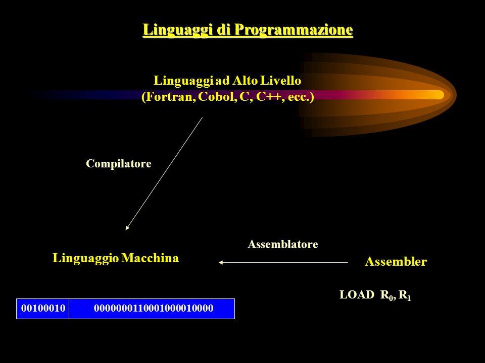 Linguaggi ad Alto Livello (Fortran, Cobol, C, C++, ecc.)