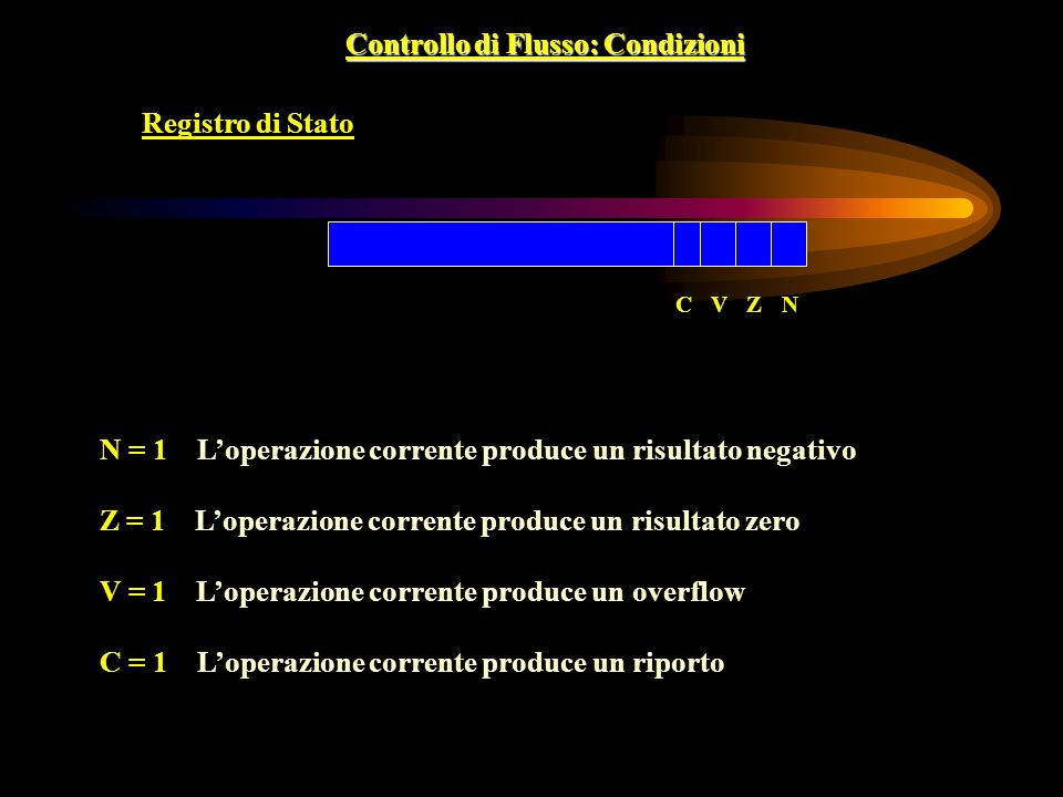 Controllo di Flusso: Condizioni