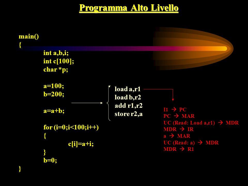Programma Alto Livello
