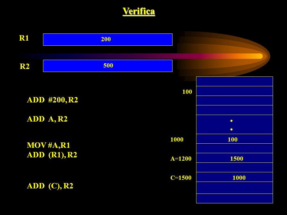 Verifica R1 R2 ADD #200, R2 ADD A, R2 MOV #A,R1 ADD (R1), R2
