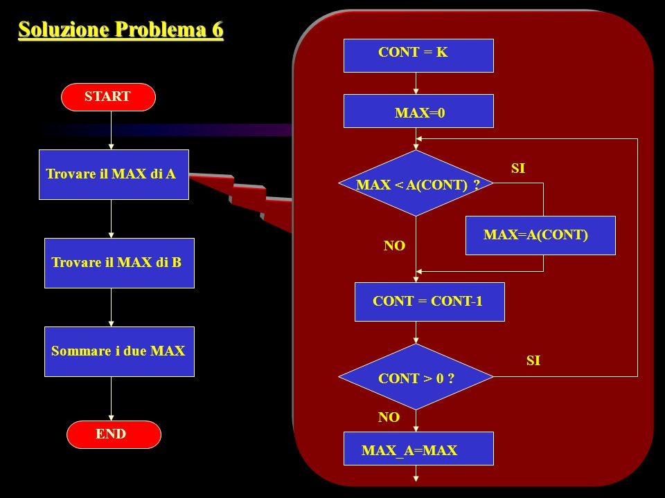 Soluzione Problema 6 CONT = K START MAX=0 Trovare il MAX di A