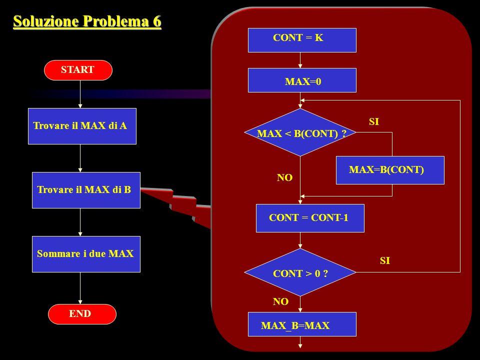 Soluzione Problema 6 CONT = K START MAX=0 SI Trovare il MAX di A