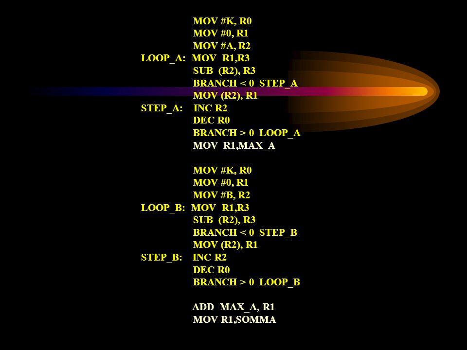 MOV #K, R0 MOV #0, R1. MOV #A, R2. LOOP_A: MOV R1,R3. SUB (R2), R3. BRANCH < 0 STEP_A. MOV (R2), R1.