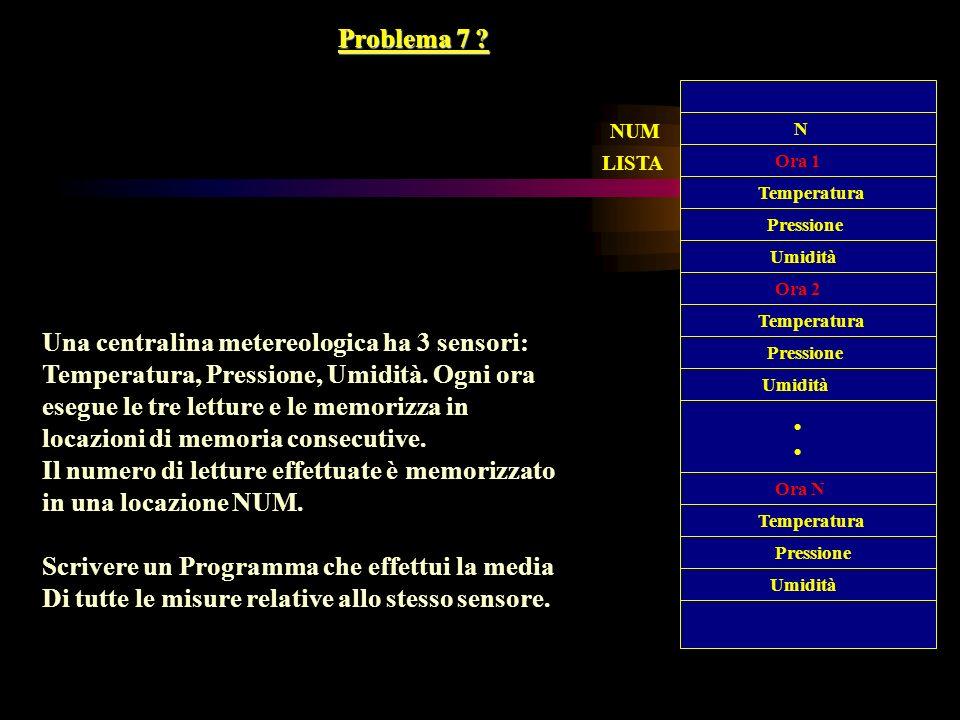 Una centralina metereologica ha 3 sensori: