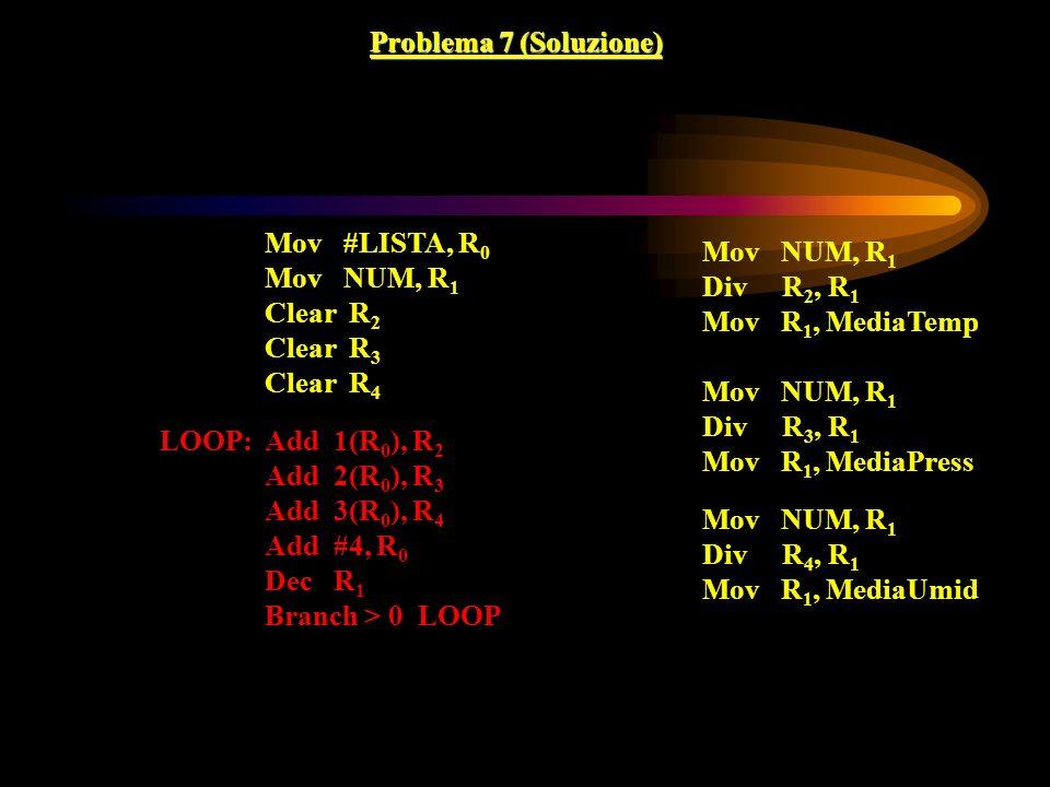 Problema 7 (Soluzione) Mov #LISTA, R0. Mov NUM, R1. Clear R2. Clear R3. Clear R4. LOOP: Add 1(R0), R2.
