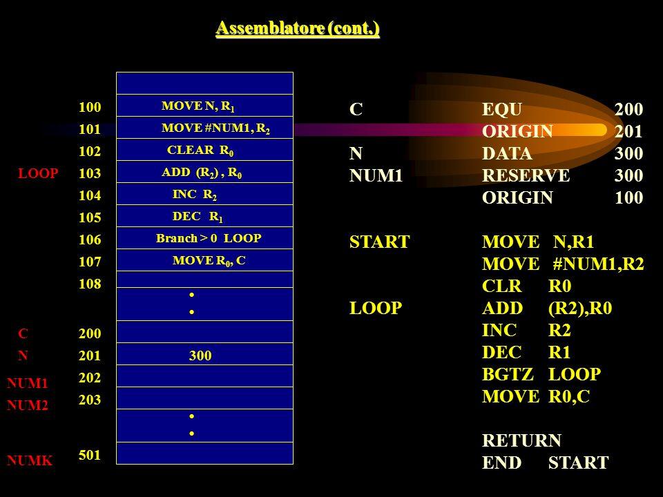 Assemblatore (cont.) C EQU 200 ORIGIN 201 N DATA 300 NUM1 RESERVE 300