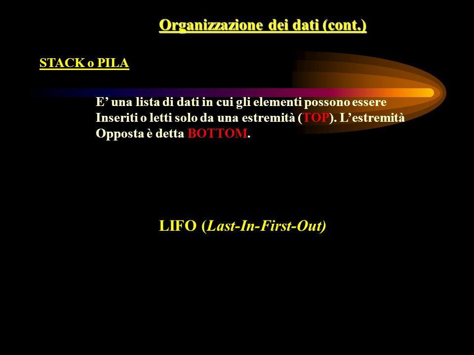 Organizzazione dei dati (cont.)