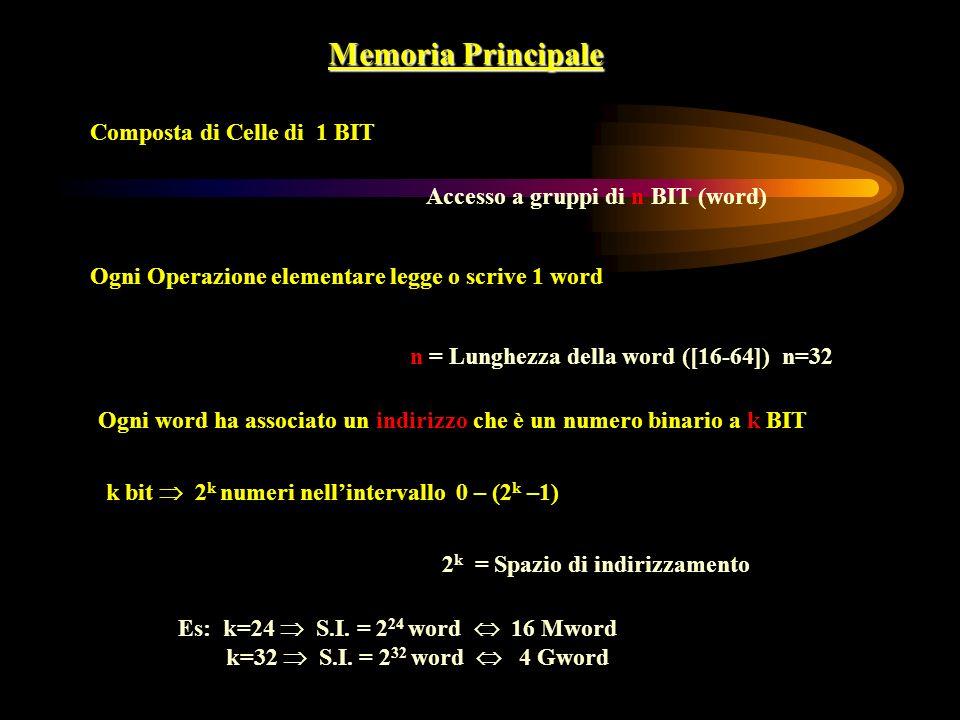 Memoria Principale Composta di Celle di 1 BIT