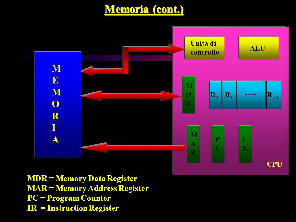 Memoria (cont.) M E O R I A MDR = Memory Data Register