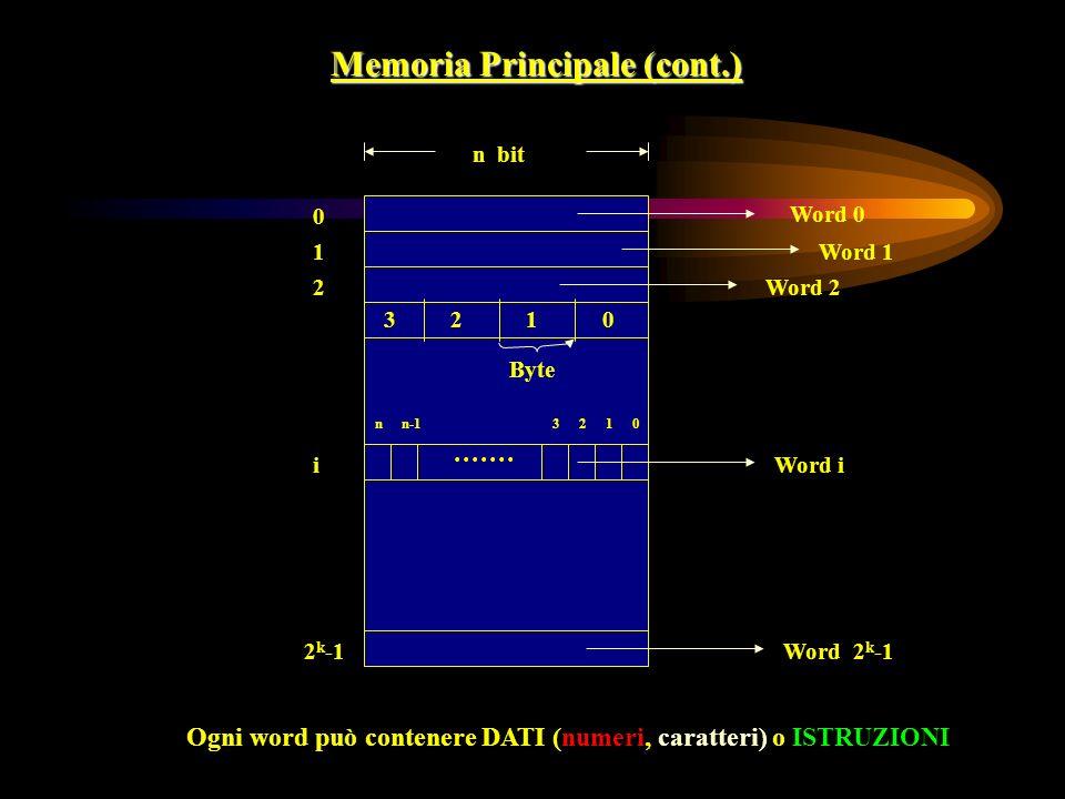 Memoria Principale (cont.)