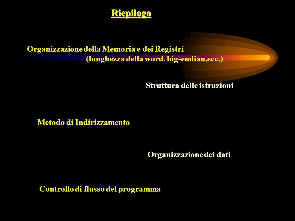 Riepilogo Organizzazione della Memoria e dei Registri