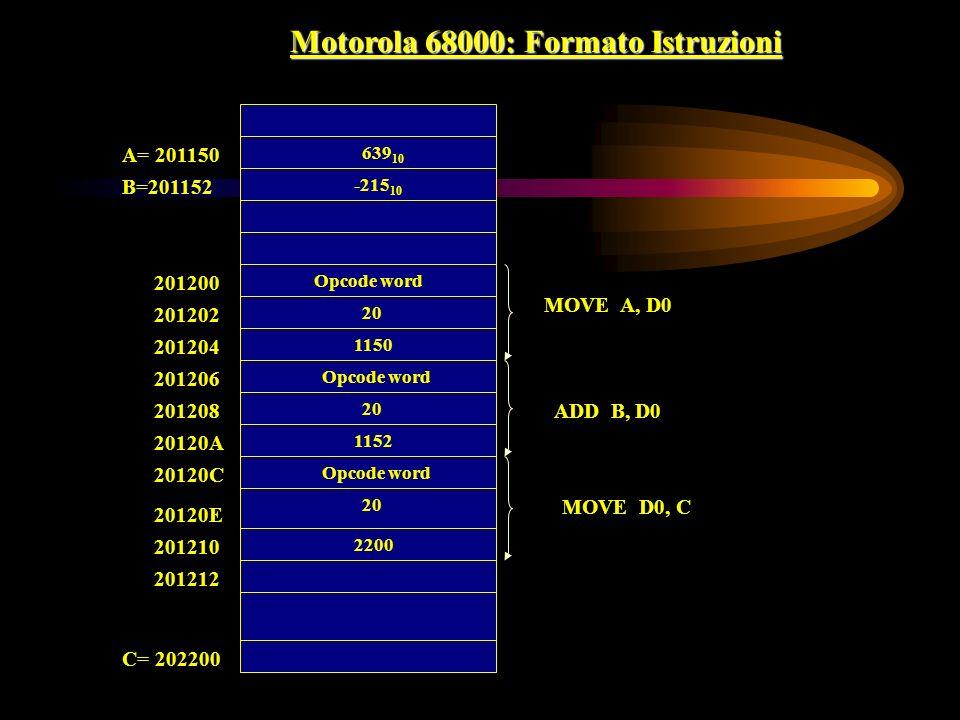 Motorola 68000: Formato Istruzioni
