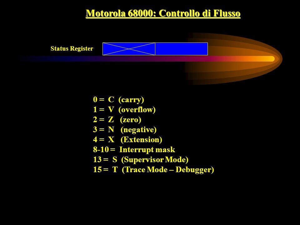 Motorola 68000: Controllo di Flusso