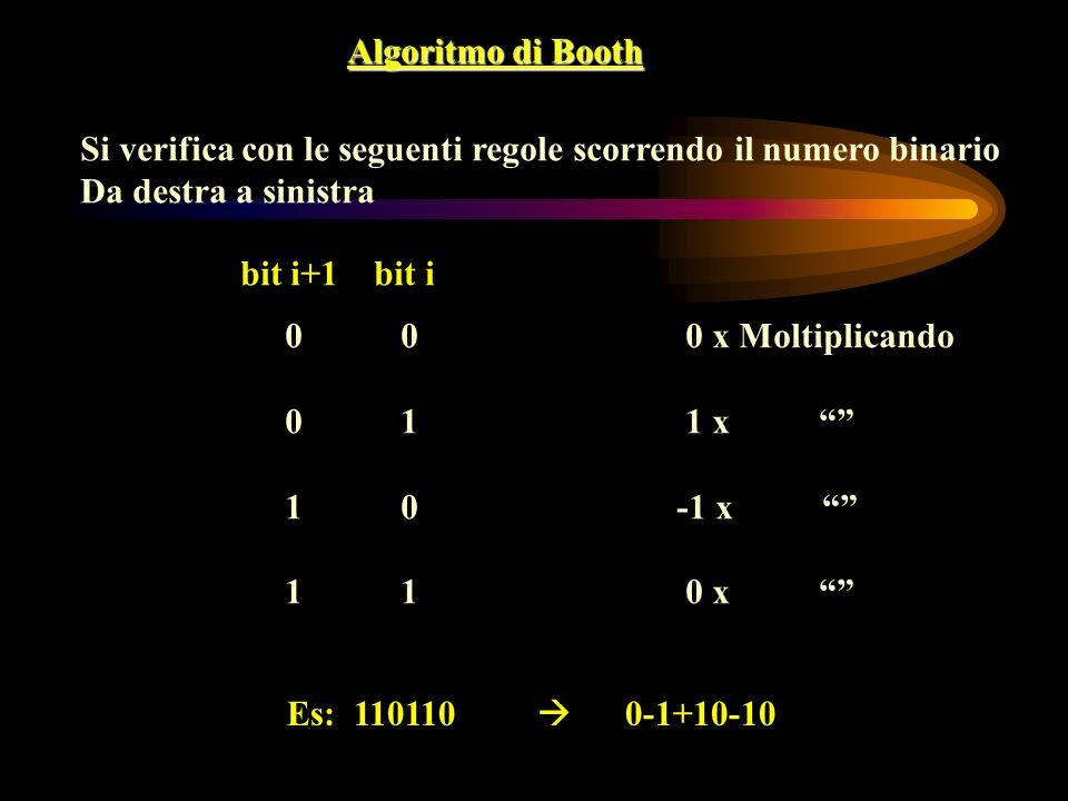 Algoritmo di Booth Si verifica con le seguenti regole scorrendo il numero binario. Da destra a sinistra.