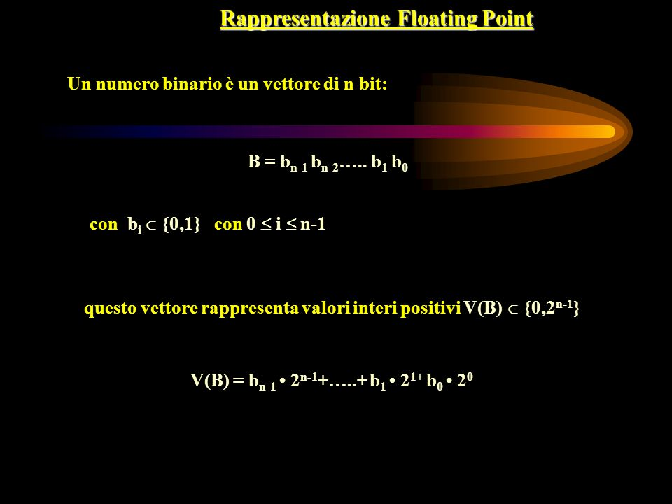 Rappresentazione Floating Point