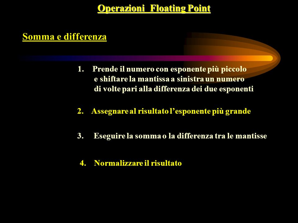 Operazioni Floating Point