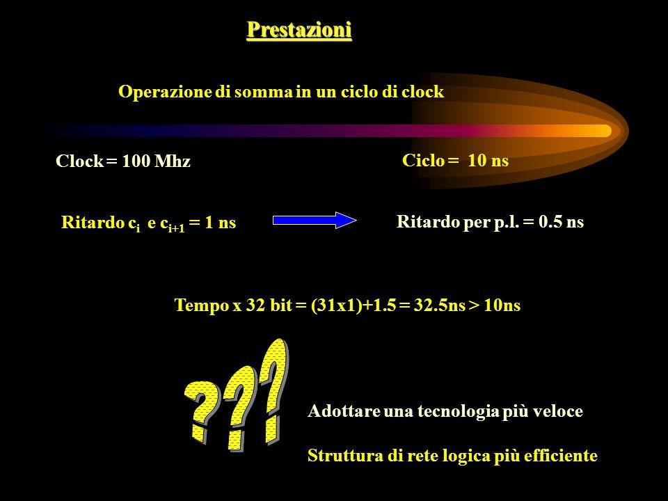 Prestazioni Operazione di somma in un ciclo di clock
