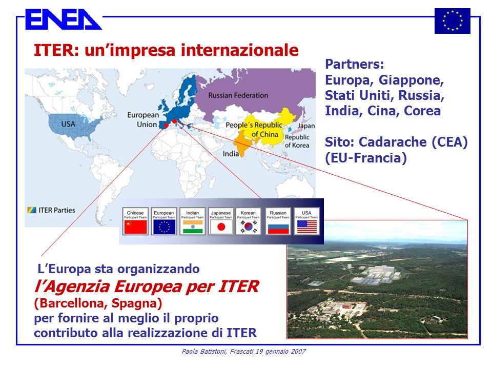 ITER: un'impresa internazionale