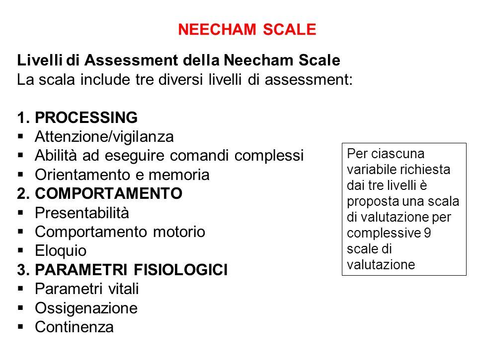 Livelli di Assessment della Neecham Scale