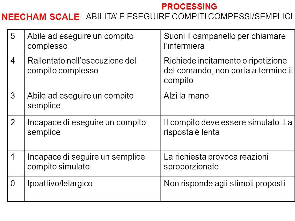 ABILITA' E ESEGUIRE COMPITI COMPESSI/SEMPLICI