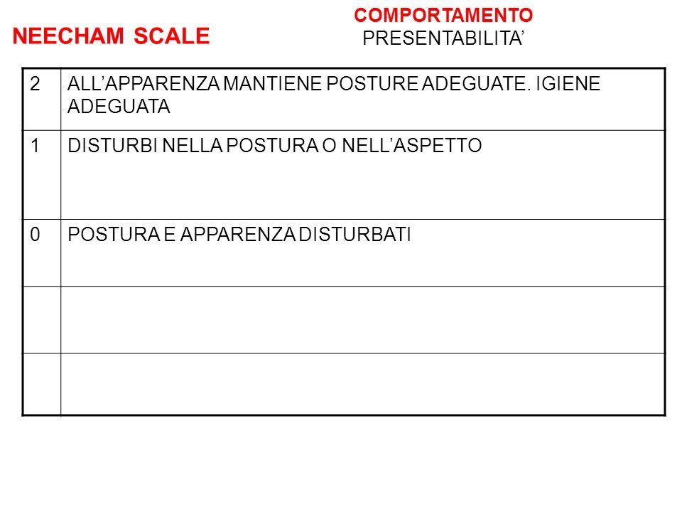 NEECHAM SCALE COMPORTAMENTO PRESENTABILITA' 2