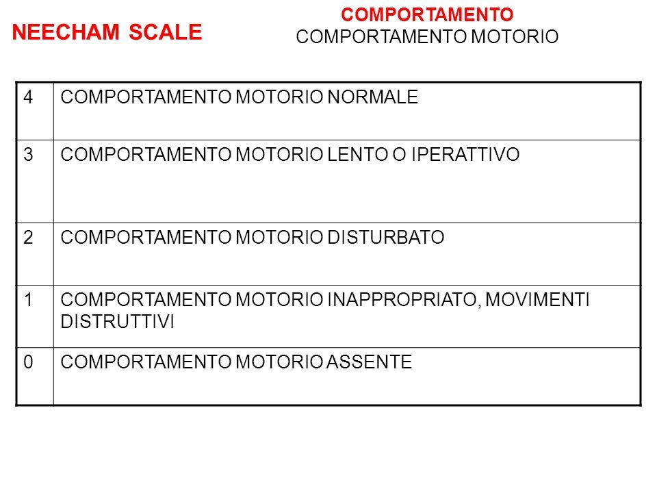 COMPORTAMENTO MOTORIO