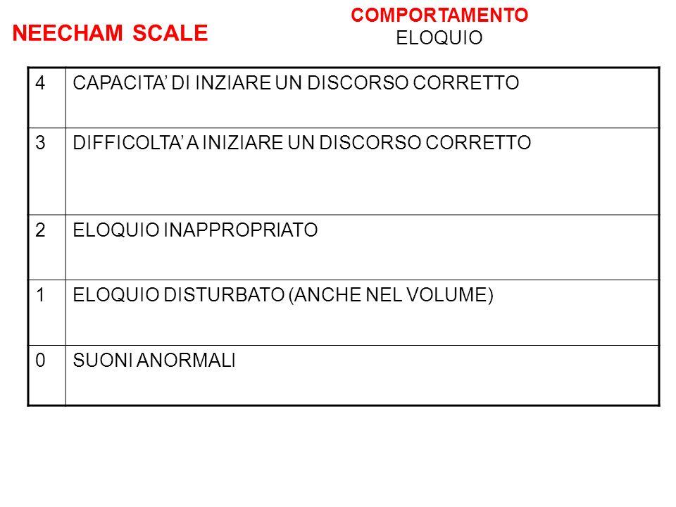 NEECHAM SCALE COMPORTAMENTO ELOQUIO 4