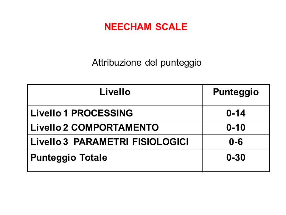 Attribuzione del punteggio