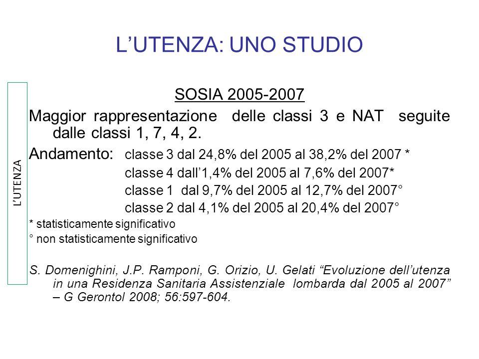 L'UTENZA: UNO STUDIO SOSIA 2005-2007