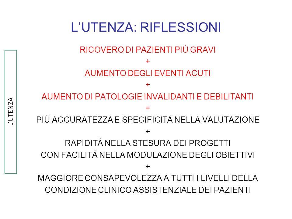 L'UTENZA: RIFLESSIONI