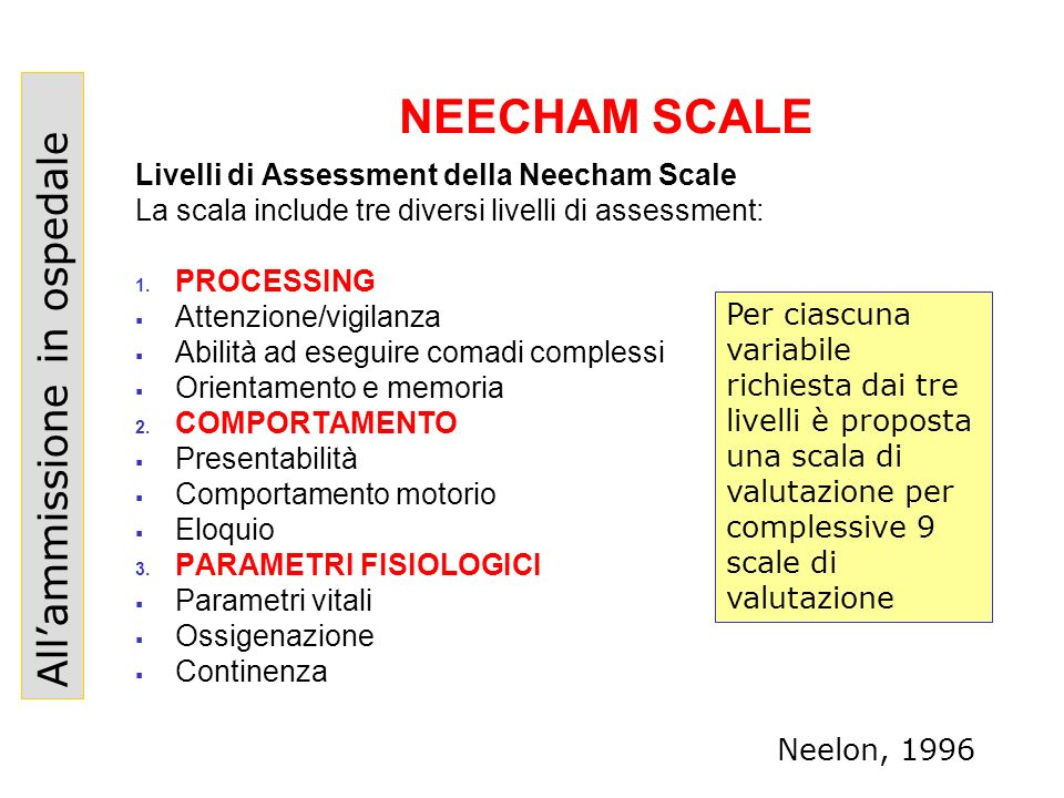 NEECHAM SCALE All'ammissione in ospedale