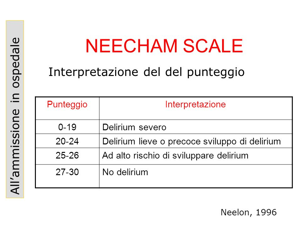 NEECHAM SCALE Interpretazione del del punteggio