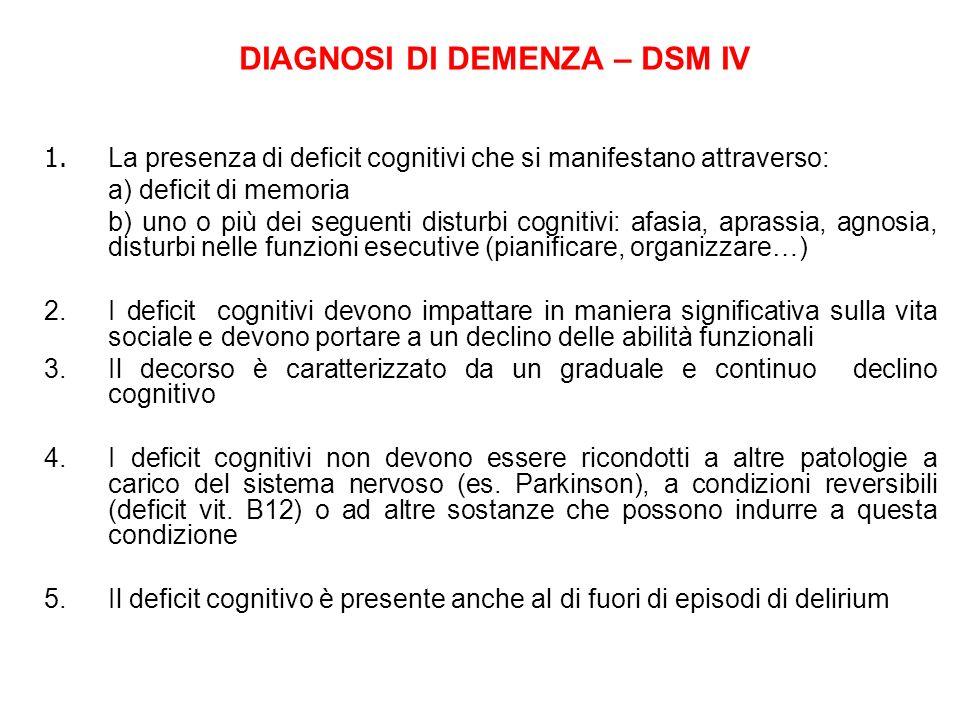 DIAGNOSI DI DEMENZA – DSM IV