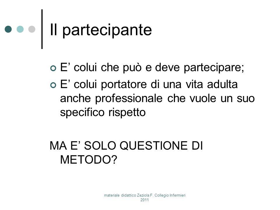 materiale didattico Zeziola F. Collegio Infermieri 2011