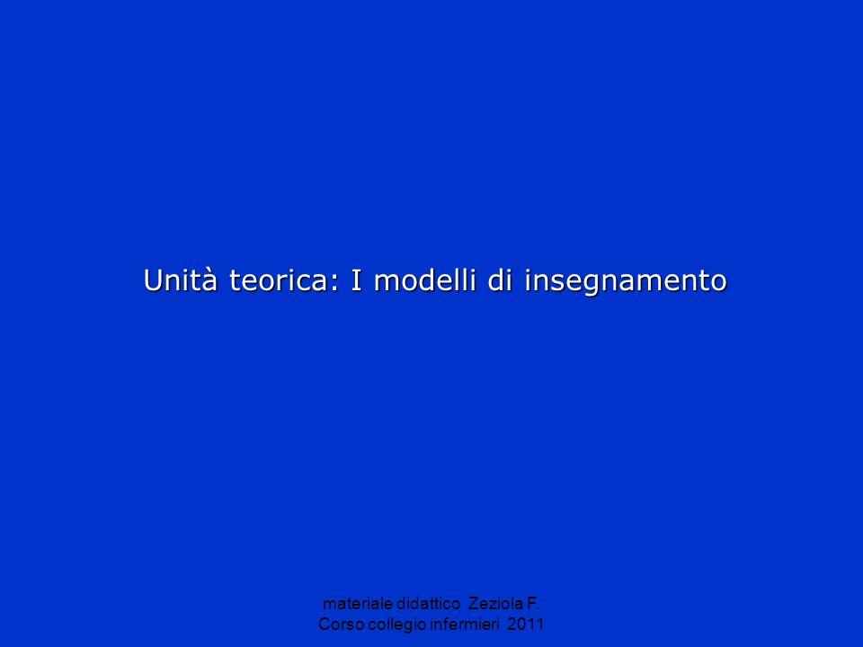 Unità teorica: I modelli di insegnamento