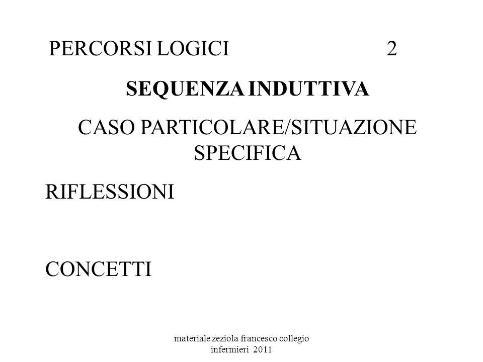 CASO PARTICOLARE/SITUAZIONE SPECIFICA
