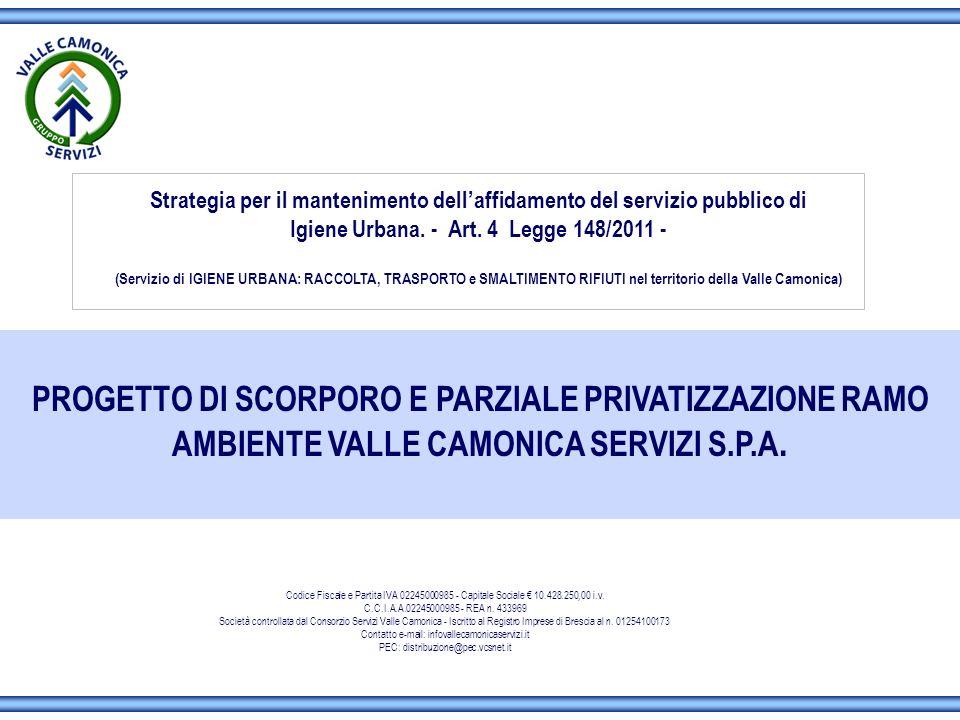 Igiene Urbana. - Art. 4 Legge 148/2011 -
