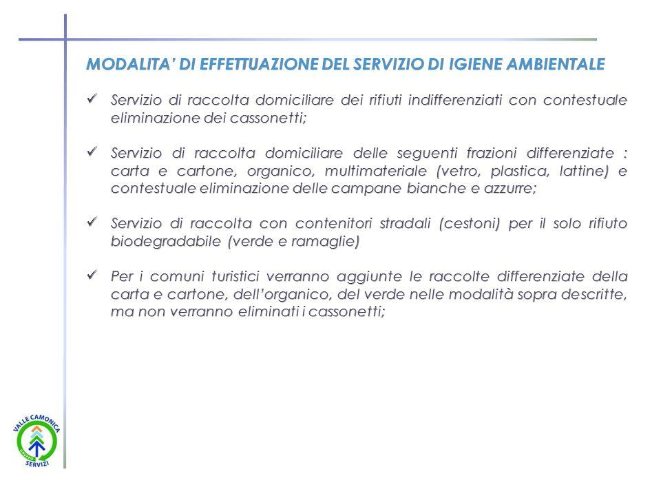 MODALITA' DI EFFETTUAZIONE DEL SERVIZIO DI IGIENE AMBIENTALE